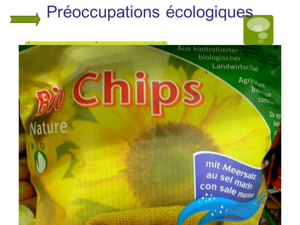 Préoccupations écologiques