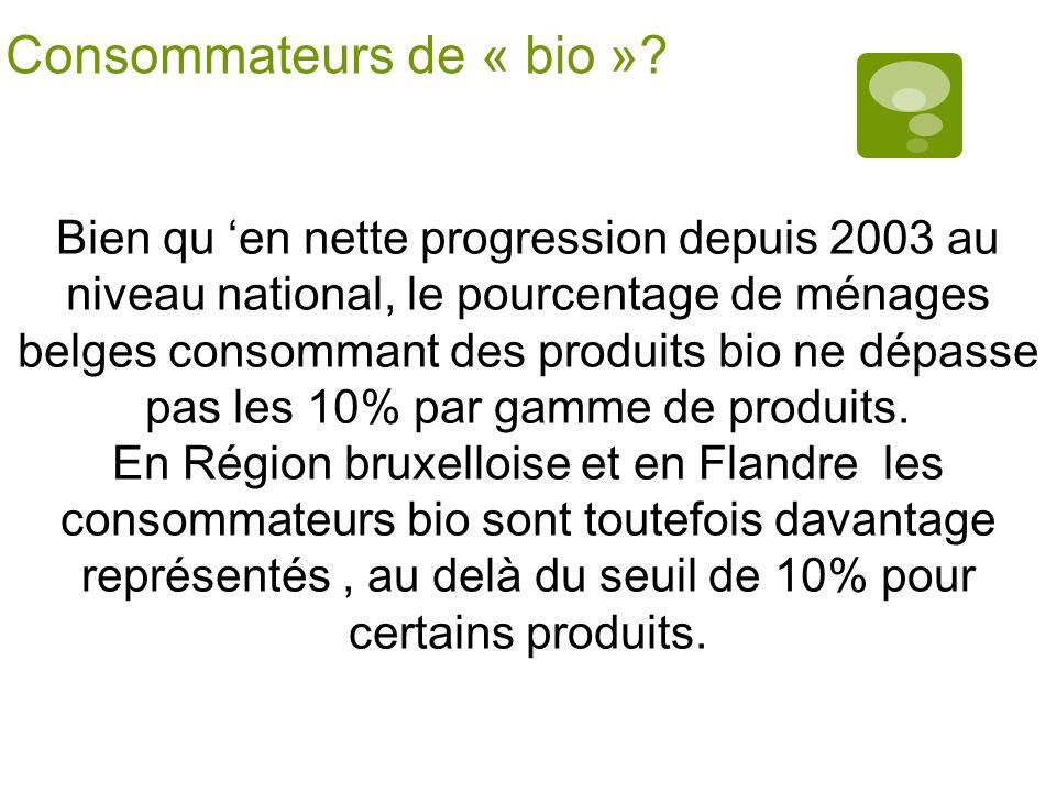 Consommateurs de « bio »? Bien qu en nette progression depuis 2003 au niveau national, le pourcentage de ménages belges consommant des produits bio ne