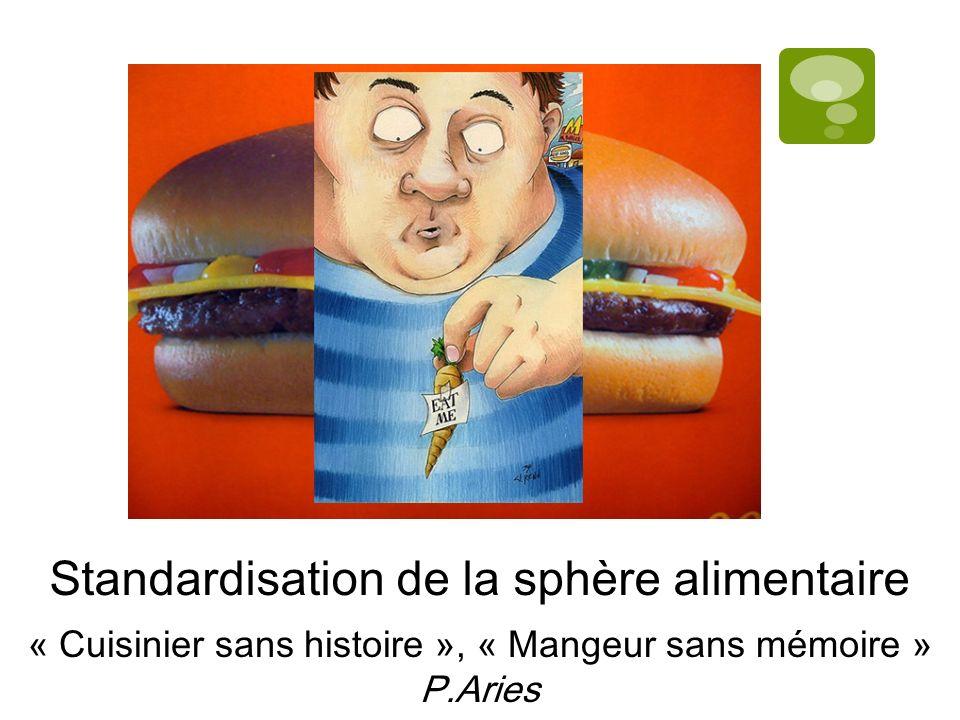 Modernité alimentaire Question obsédante : Que choisir? C.Fischler