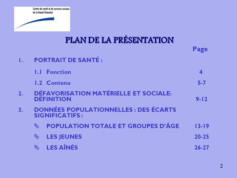 2 PLAN DE LA PRÉSENTATION Page 1. PORTRAIT DE SANTÉ : 1.1Fonction 4 1.2Contenu 5-7 2. DÉFAVORISATION MATÉRIELLE ET SOCIALE: DÉFINITION 9-12 3. DONNÉES