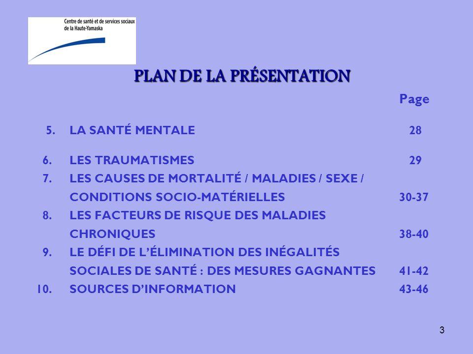 3 PLAN DE LA PRÉSENTATION Page 5.LA SANTÉ MENTALE 28 6.LES TRAUMATISMES 29 7.LES CAUSES DE MORTALITÉ / MALADIES / SEXE / CONDITIONS SOCIO-MATÉRIELLES3