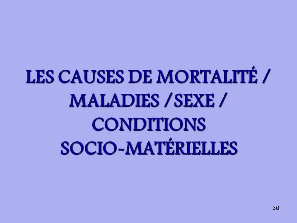 30 LES CAUSES DE MORTALITÉ / MALADIES /SEXE / CONDITIONS SOCIO-MATÉRIELLES