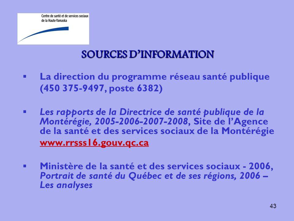 43 SOURCES DINFORMATION La direction du programme réseau santé publique (450 375-9497, poste 6382) Les rapports de la Directrice de santé publique de