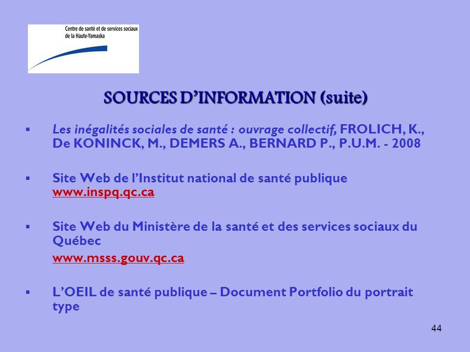 44 SOURCES DINFORMATION (suite) Les inégalités sociales de santé : ouvrage collectif, FROLICH, K., De KONINCK, M., DEMERS A., BERNARD P., P.U.M. - 200