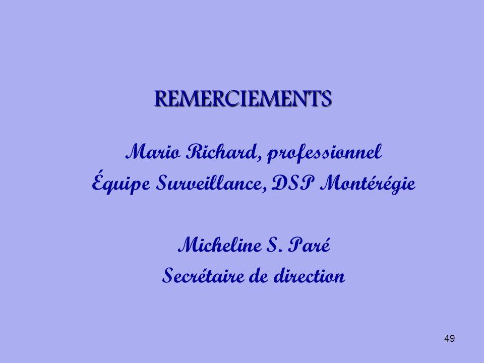 49 REMERCIEMENTS Mario Richard, professionnel Équipe Surveillance, DSP Montérégie Micheline S. Paré Secrétaire de direction