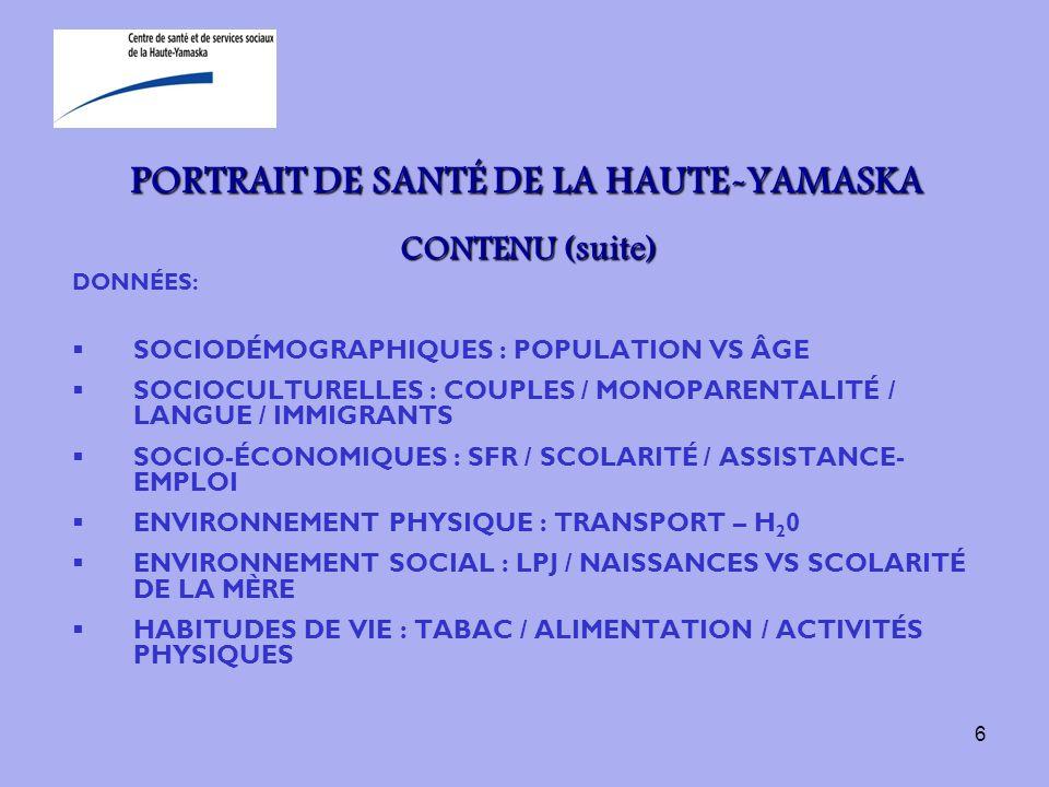6 PORTRAIT DE SANTÉ DE LA HAUTE-YAMASKA CONTENU (suite) DONNÉES: SOCIODÉMOGRAPHIQUES : POPULATION VS ÂGE SOCIOCULTURELLES : COUPLES / MONOPARENTALITÉ