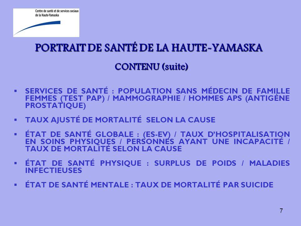 7 PORTRAIT DE SANTÉ DE LA HAUTE-YAMASKA CONTENU (suite) SERVICES DE SANTÉ : POPULATION SANS MÉDECIN DE FAMILLE FEMMES (TEST PAP) / MAMMOGRAPHIE / HOMM