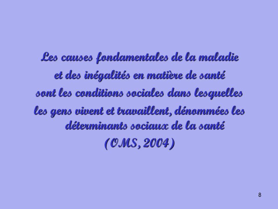 9 DÉFAVORISATION MATÉRIELLE ET SOCIALE : DÉFINITION PRINCIPAUX DÉTERMINANTS LIÉS AUX CONDITIONS DE VIE QUOTIDIENNES CONDITIONS MATÉRIELLES : CONDITIONS DE TRAVAIL OCCUPATION REVENU SCOLARITÉ LOGEMENT CONDITIONS SOCIALES : SEXE SENTIMENT DE CONTRÔLE DE SA DESTINÉE RÉSEAU SOCIAL, COMMUNAUTAIRE ET FAMILIAL STATUT SOCIAL VARIABLES MÉDIATRICES HABITUDES DE VIE : ALIMENTATION ACTIVITÉ PHYSIQUE TABAGISME ENVIRONNEMENT NATUREL ET BÂTI