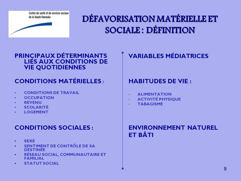 10 Source :Rapport de la directrice de santé publique 2008, Point de mire sur la santé des montérégiens : pour cadrer laction, Agence de la santé et des services sociaux de la Montérégie DÉFAVORISATION MATÉRIELLE ET SOCIALE : DÉFINITION