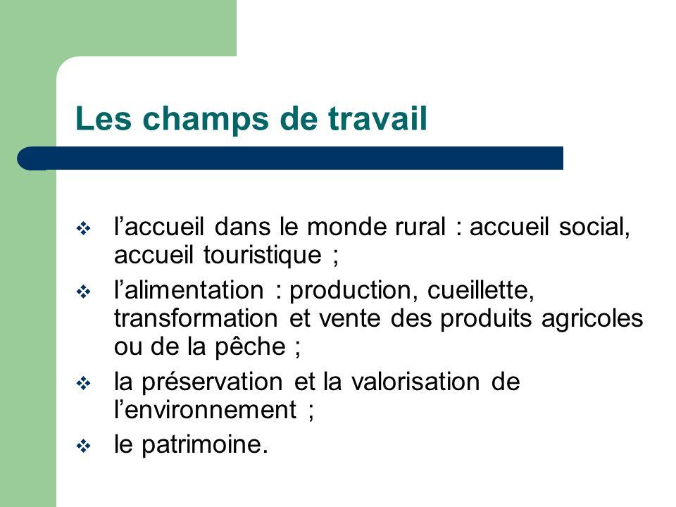 Les champs de travail laccueil dans le monde rural : accueil social, accueil touristique ; lalimentation : production, cueillette, transformation et v