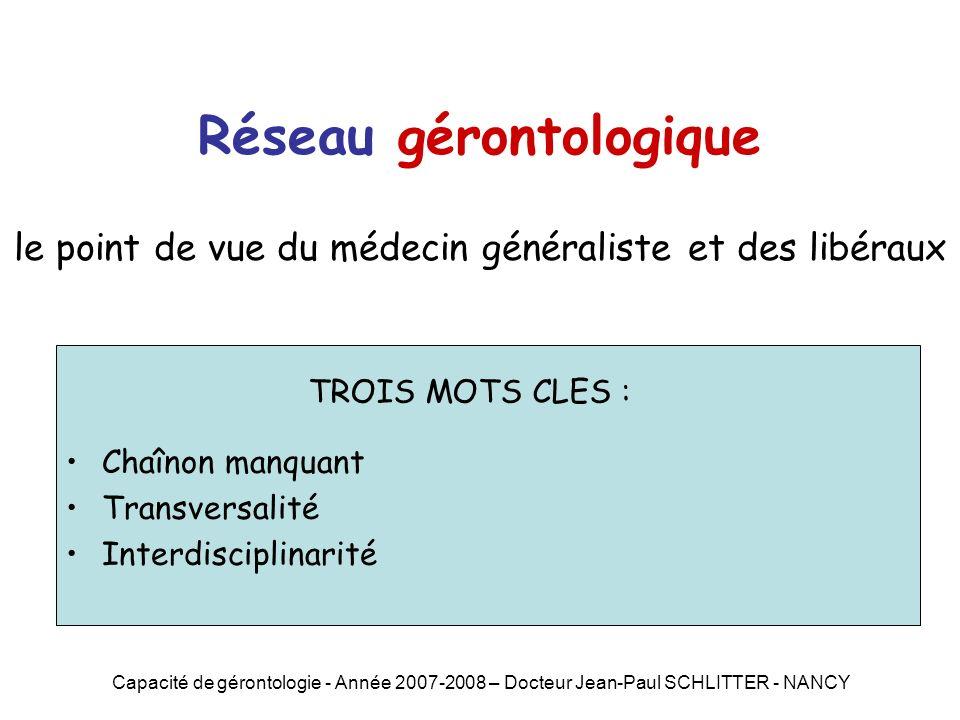 Réseau gérontologique le point de vue du médecin généraliste et des libéraux Capacité de gérontologie - Année 2007-2008 – Docteur Jean-Paul SCHLITTER