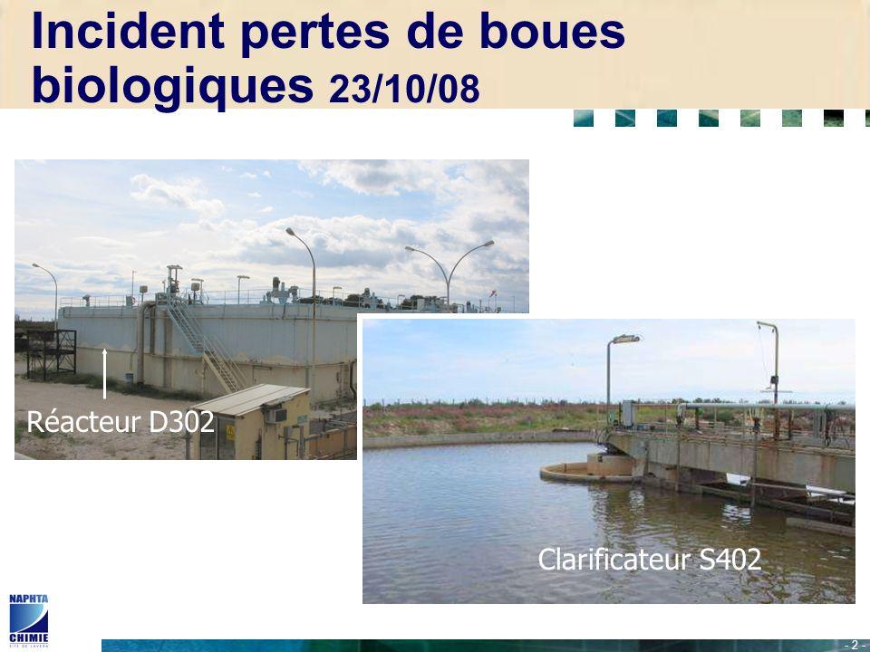 - 3 - Incident pertes de boues biologiques 23/10/08 Station Biologique en arrêt partiel planifié : chaîne 2 de traitement à larrêt pour maintenance préventive.