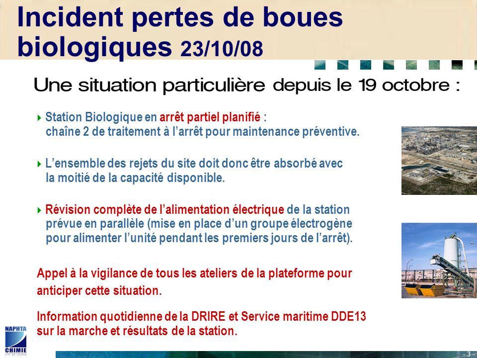 - 3 - Incident pertes de boues biologiques 23/10/08 Station Biologique en arrêt partiel planifié : chaîne 2 de traitement à larrêt pour maintenance pr