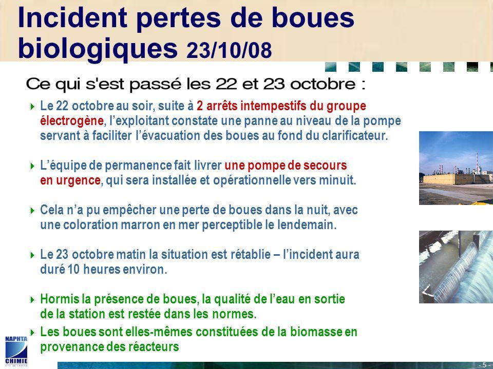 - 6 - Incident pertes de boues biologiques 23/10/08 Chaque réacteur est inspecté sur une périodicité de 5 ans.