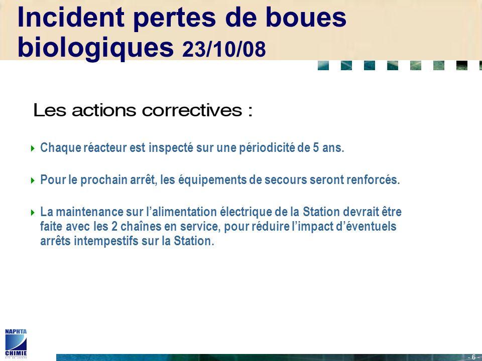 - 6 - Incident pertes de boues biologiques 23/10/08 Chaque réacteur est inspecté sur une périodicité de 5 ans. Pour le prochain arrêt, les équipements