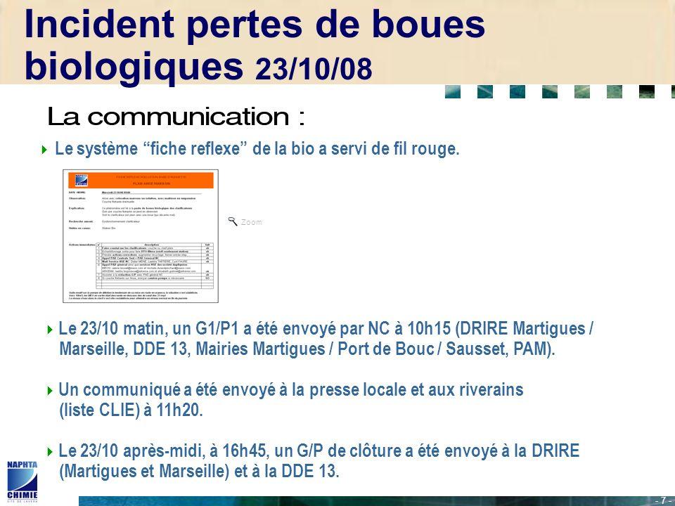 - 7 - Le 23/10 matin, un G1/P1 a été envoyé par NC à 10h15 (DRIRE Martigues / Marseille, DDE 13, Mairies Martigues / Port de Bouc / Sausset, PAM). Un