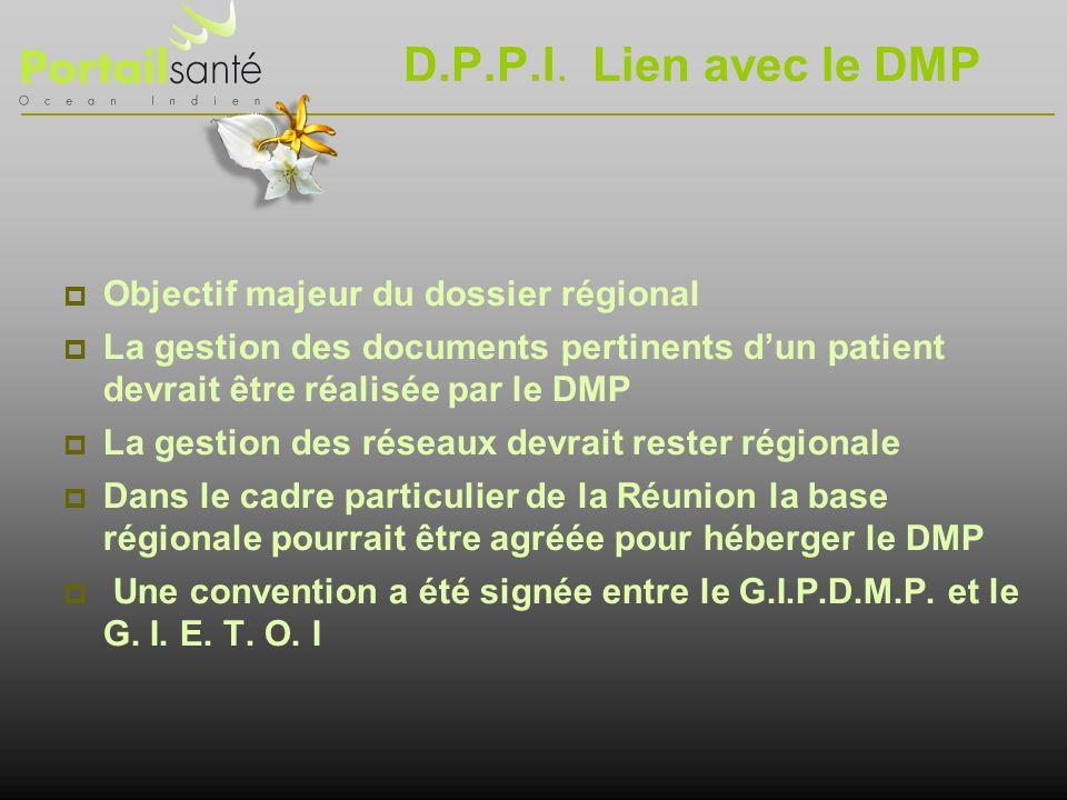 D.P.P.I. Lien avec le DMP Objectif majeur du dossier régional La gestion des documents pertinents dun patient devrait être réalisée par le DMP La gest