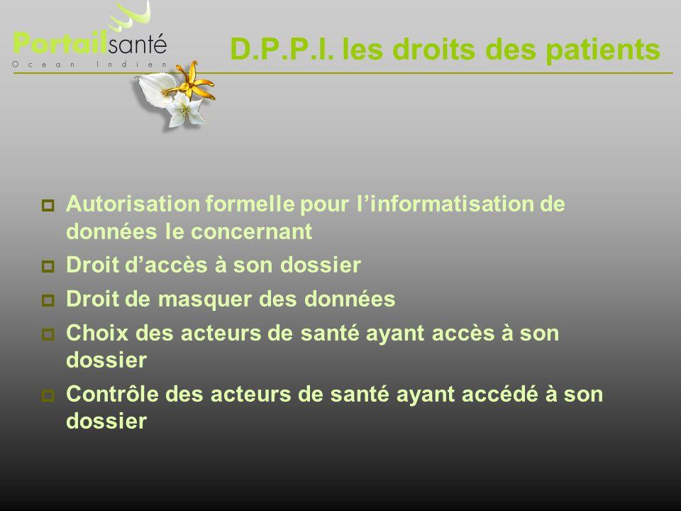 D.P.P.I. les droits des patients Autorisation formelle pour linformatisation de données le concernant Droit daccès à son dossier Droit de masquer des