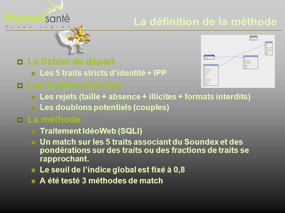 La définition de la méthode Le fichier de départ Les 5 traits stricts didentité + IPP Les fichiers darrivée Les rejets (taille + absence + illicites +