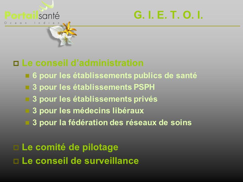 G. I. E. T. O. I. Le conseil dadministration 6 pour les établissements publics de santé 3 pour les établissements PSPH 3 pour les établissements privé