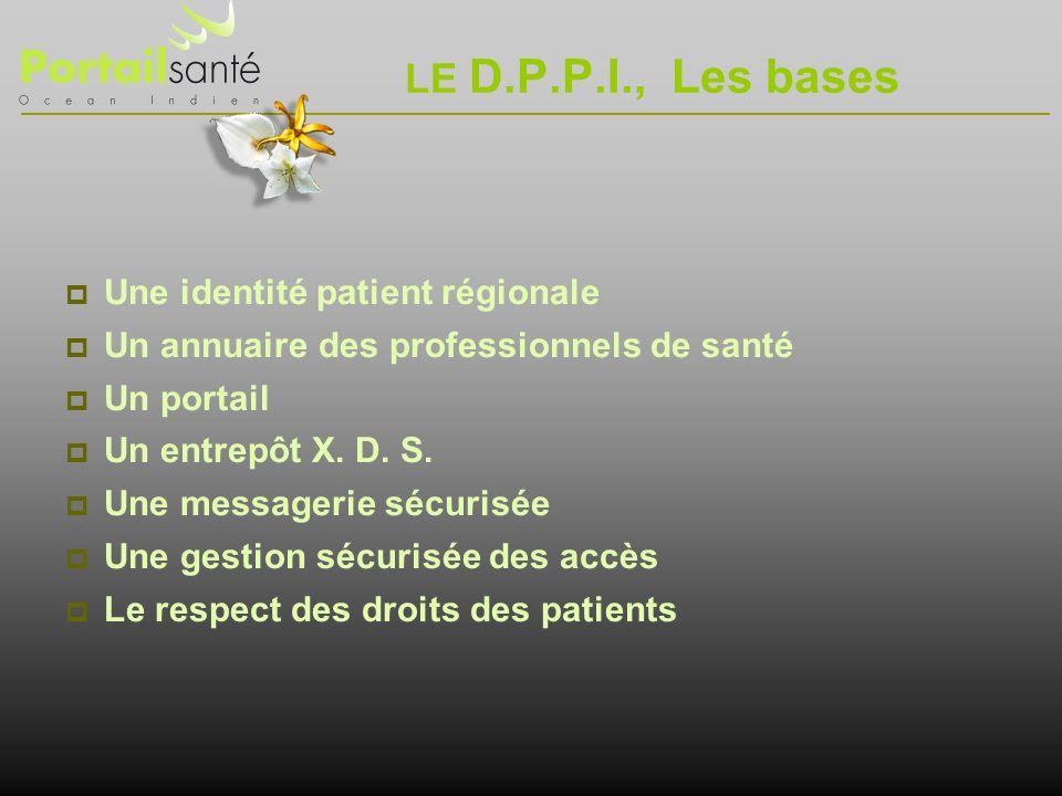 LE D.P.P.I., Les bases Une identité patient régionale Un annuaire des professionnels de santé Un portail Un entrepôt X. D. S. Une messagerie sécurisée