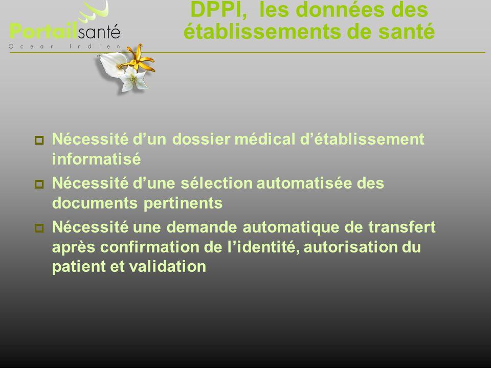 DPPI, les données des établissements de santé Nécessité dun dossier médical détablissement informatisé Nécessité dune sélection automatisée des docume