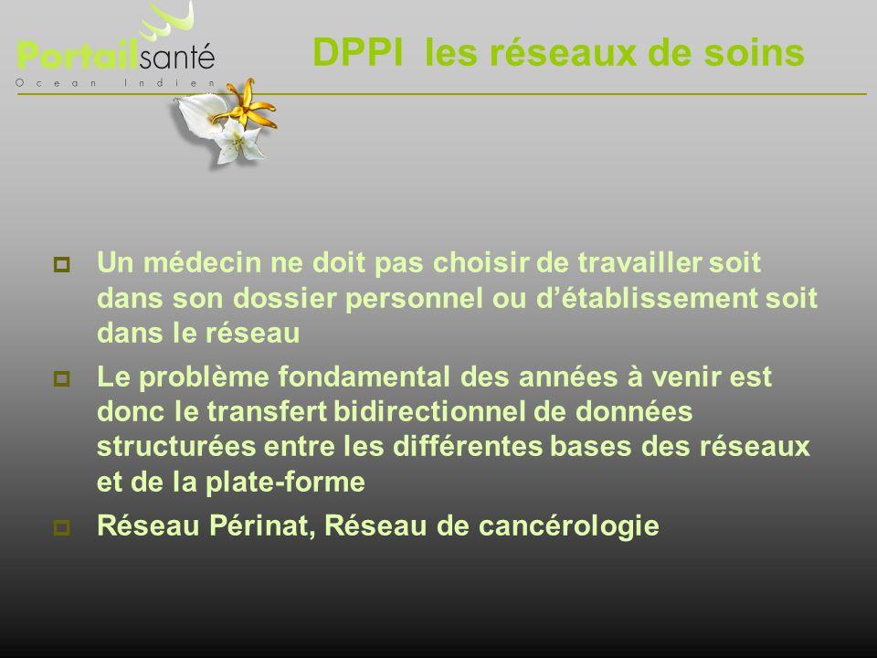 DPPI les réseaux de soins Un médecin ne doit pas choisir de travailler soit dans son dossier personnel ou détablissement soit dans le réseau Le problè