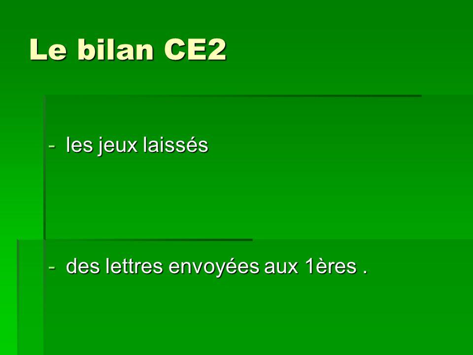 Le bilan CE2 -les jeux laissés -des lettres envoyées aux 1ères.