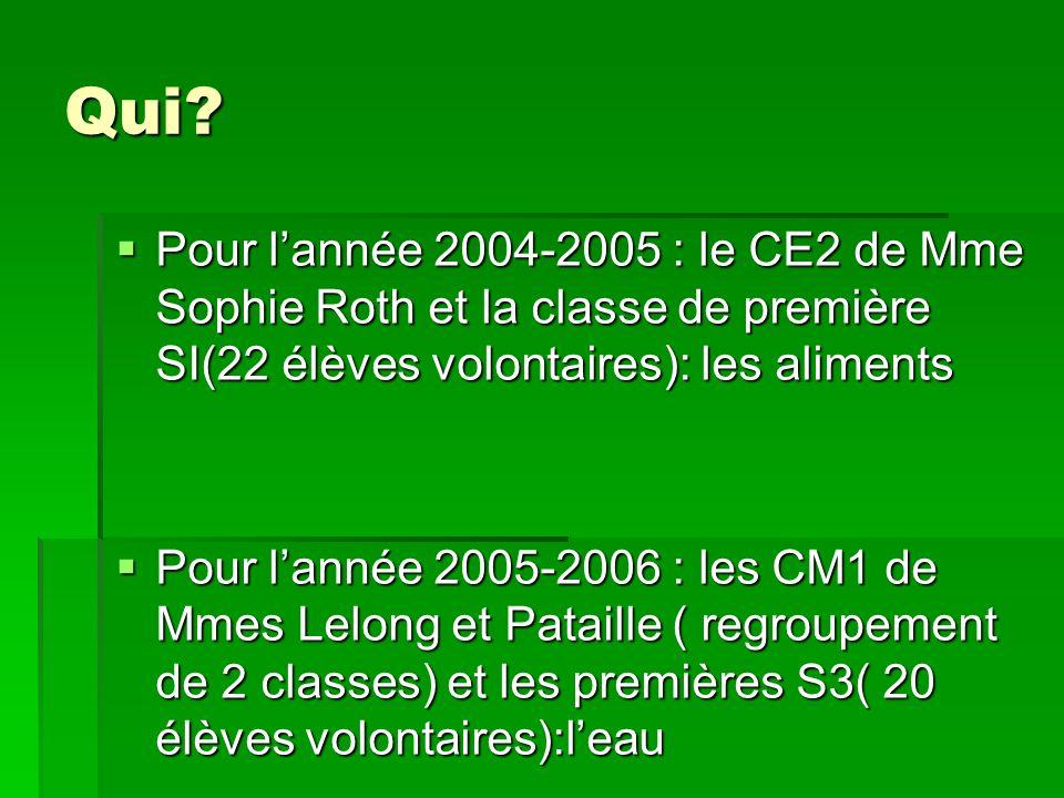 Qui? Pour lannée 2004-2005 : le CE2 de Mme Sophie Roth et la classe de première SI(22 élèves volontaires): les aliments Pour lannée 2004-2005 : le CE2