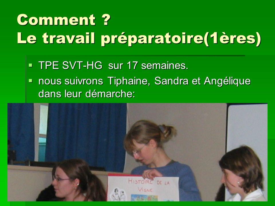 Comment ? Le travail préparatoire(1ères) TPE SVT-HG sur 17 semaines. TPE SVT-HG sur 17 semaines. nous suivrons Tiphaine, Sandra et Angélique dans leur