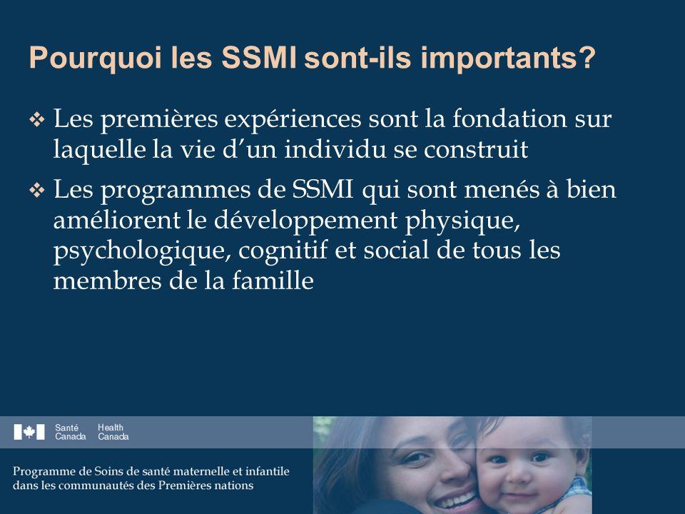 Pourquoi les SSMI sont-ils importants.