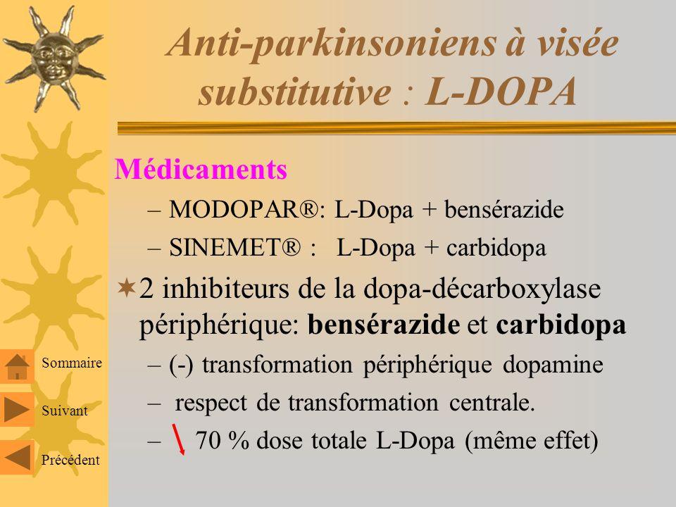 Anti-parkinsoniens à visée substitutive : L-DOPA Médicaments –MODOPAR®: L-Dopa + bensérazide –SINEMET® : L-Dopa + carbidopa 2 inhibiteurs de la dopa-décarboxylase périphérique: bensérazide et carbidopa –(-) transformation périphérique dopamine – respect de transformation centrale.