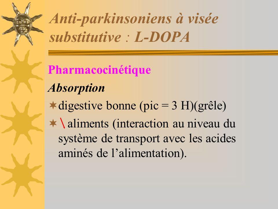 Anti-parkinsoniens à visée substitutive : L-DOPA Pharmacocinétique Absorption digestive bonne (pic = 3 H)(grêle) aliments (interaction au niveau du système de transport avec les acides aminés de lalimentation).