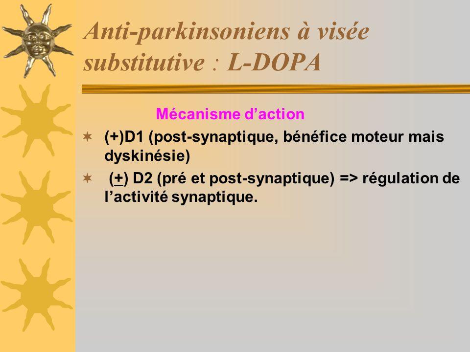 Anti-parkinsoniens à visée substitutive : L-DOPA Mécanisme daction (+)D1 (post-synaptique, bénéfice moteur mais dyskinésie) (+) D2 (pré et post-synaptique) => régulation de lactivité synaptique.