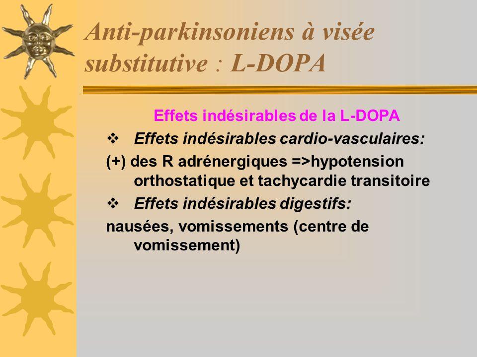 Anti-parkinsoniens à visée substitutive : L-DOPA Effets indésirables de la L-DOPA Effets indésirables cardio-vasculaires: (+) des R adrénergiques =>hypotension orthostatique et tachycardie transitoire Effets indésirables digestifs: nausées, vomissements (centre de vomissement)
