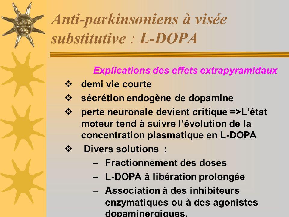 Anti-parkinsoniens à visée substitutive : L-DOPA Explications des effets extrapyramidaux demi vie courte sécrétion endogène de dopamine perte neuronale devient critique =>Létat moteur tend à suivre lévolution de la concentration plasmatique en L-DOPA Divers solutions : –Fractionnement des doses –L-DOPA à libération prolongée –Association à des inhibiteurs enzymatiques ou à des agonistes dopaminergiques.