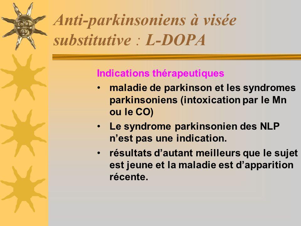 Anti-parkinsoniens à visée substitutive : L-DOPA Indications thérapeutiques maladie de parkinson et les syndromes parkinsoniens (intoxication par le Mn ou le CO) Le syndrome parkinsonien des NLP nest pas une indication.