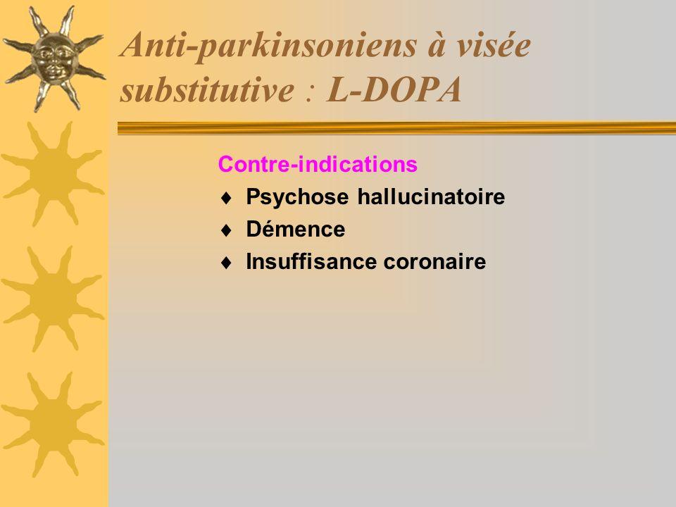 Anti-parkinsoniens à visée substitutive : L-DOPA Contre-indications Psychose hallucinatoire Démence Insuffisance coronaire