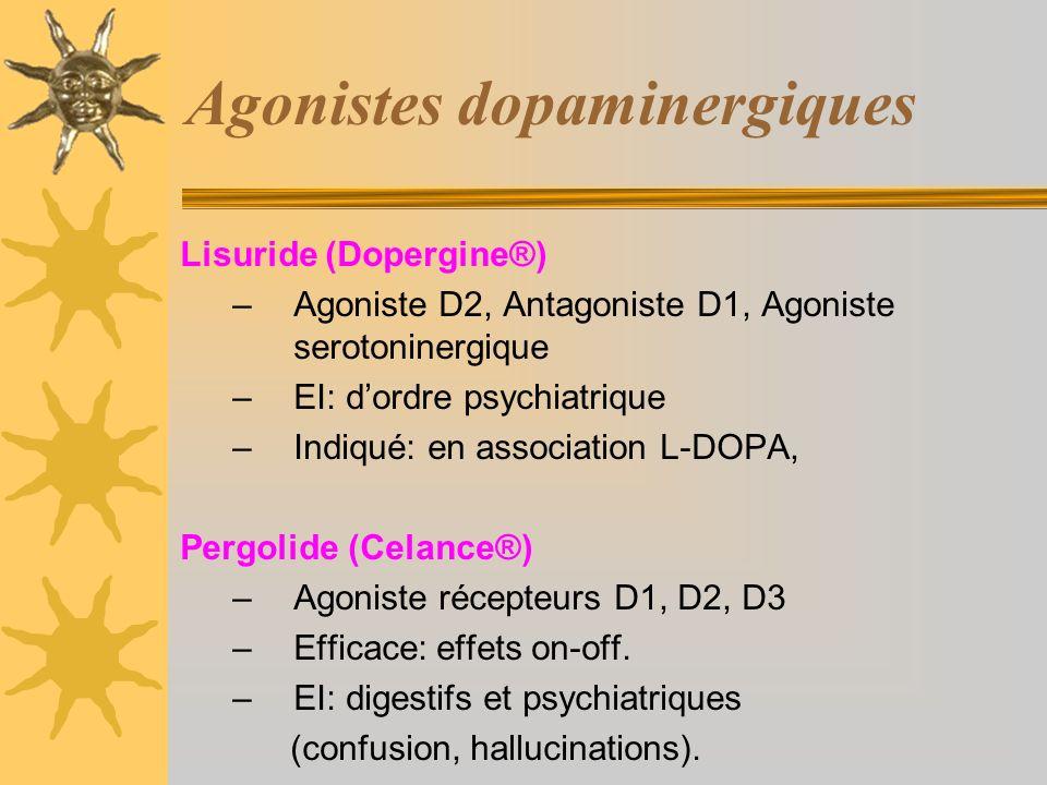 Agonistes dopaminergiques Lisuride (Dopergine®) –Agoniste D2, Antagoniste D1, Agoniste serotoninergique –EI: dordre psychiatrique –Indiqué: en association L-DOPA, Pergolide (Celance®) –Agoniste récepteurs D1, D2, D3 –Efficace: effets on-off.