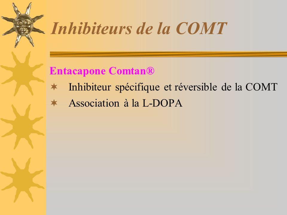Inhibiteurs de la COMT Entacapone Comtan® Inhibiteur spécifique et réversible de la COMT Association à la L-DOPA