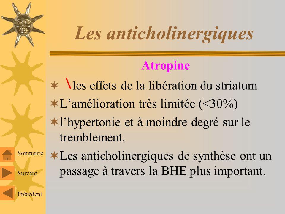 Les anticholinergiques Atropine les effets de la libération du striatum Lamélioration très limitée (<30%) lhypertonie et à moindre degré sur le tremblement.