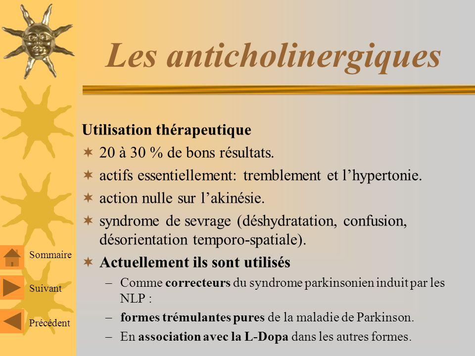 Les anticholinergiques Utilisation thérapeutique 20 à 30 % de bons résultats.