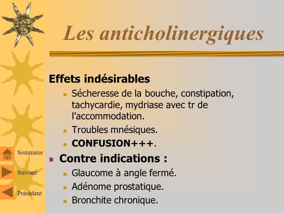 Les anticholinergiques Effets indésirables Sécheresse de la bouche, constipation, tachycardie, mydriase avec tr de laccommodation.