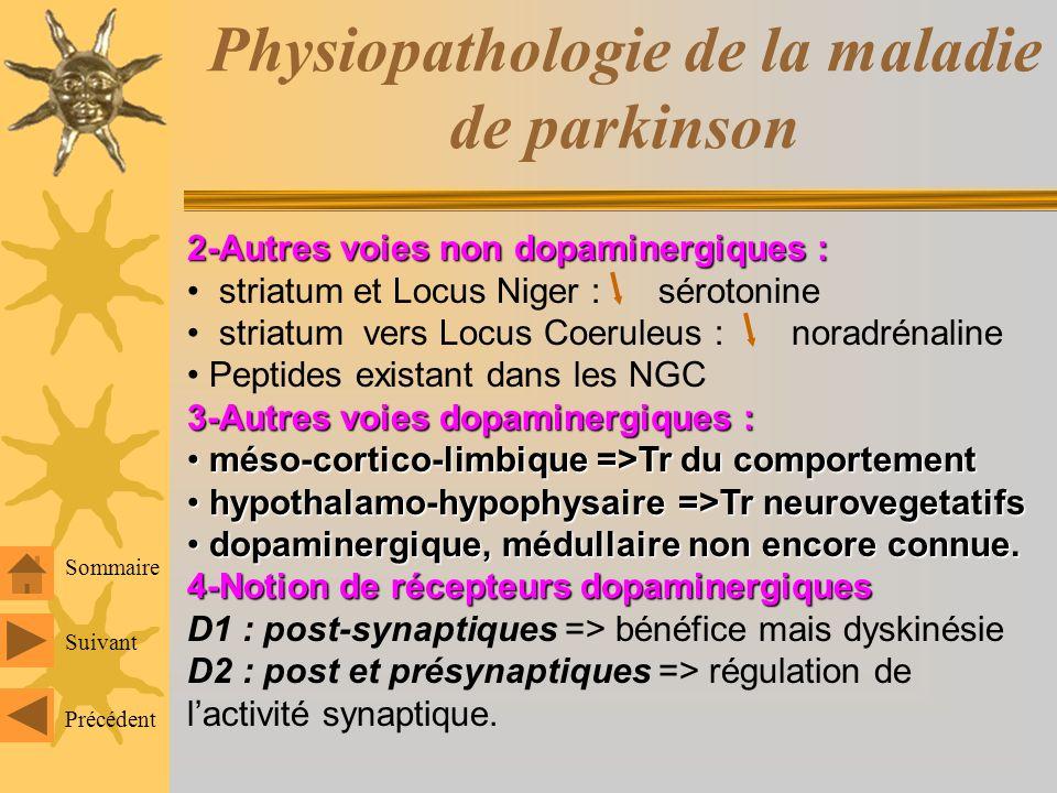 Physiopathologie de la maladie de parkinson 2-Autres voies non dopaminergiques : striatum et Locus Niger : sérotonine striatum vers Locus Coeruleus : noradrénaline Peptides existant dans les NGC 3-Autres voies dopaminergiques : méso-cortico-limbique =>Tr du comportement méso-cortico-limbique =>Tr du comportement hypothalamo-hypophysaire =>Tr neurovegetatifs hypothalamo-hypophysaire =>Tr neurovegetatifs dopaminergique, médullaire non encore connue.