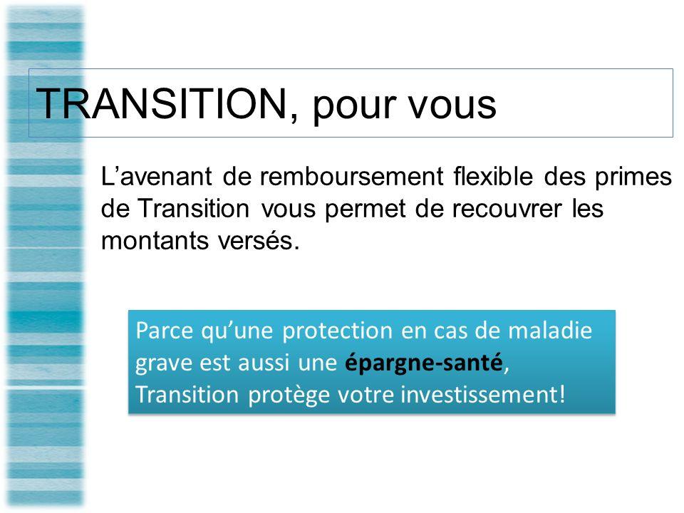 Lavenant de remboursement flexible des primes de Transition vous permet de recouvrer les montants versés.