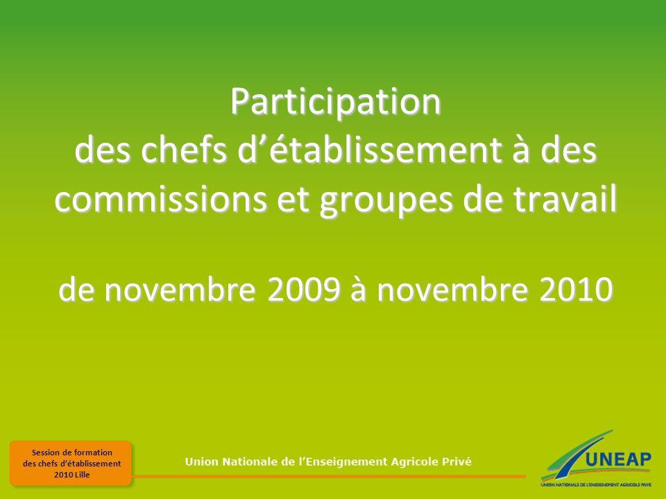 Session de formation des chefs détablissement 2010 Lille Participation des chefs détablissement à des commissions et groupes de travail de novembre 2009 à novembre 2010