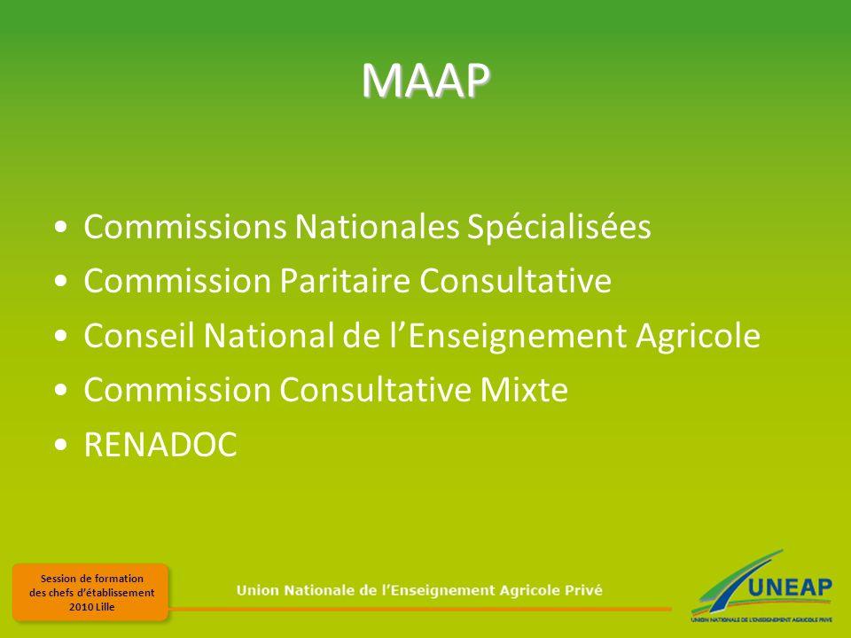 Session de formation des chefs détablissement 2010 Lille MAAP Commissions Nationales Spécialisées Commission Paritaire Consultative Conseil National de lEnseignement Agricole Commission Consultative Mixte RENADOC