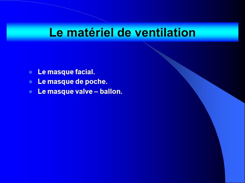 Le matériel de ventilation Le masque facial. Le masque de poche. Le masque valve – ballon.