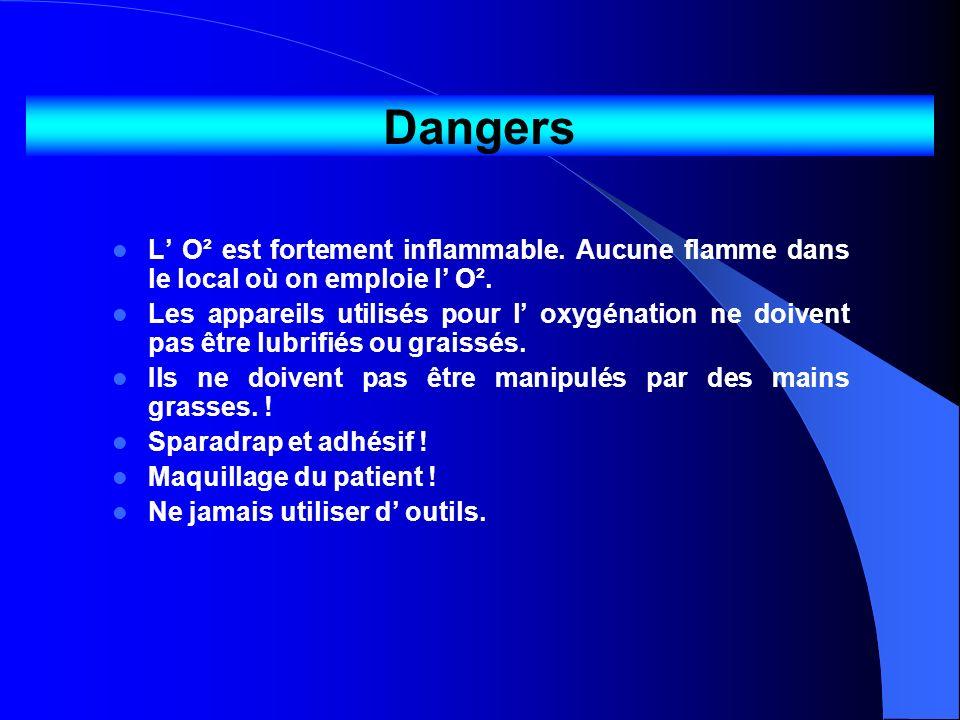 Dangers L O² est fortement inflammable. Aucune flamme dans le local où on emploie l O². Les appareils utilisés pour l oxygénation ne doivent pas être