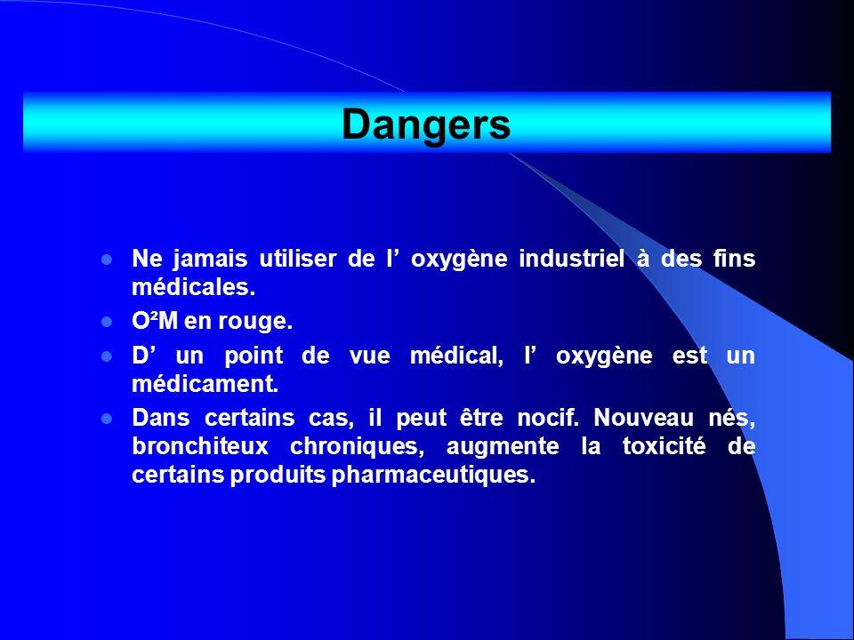 Dangers Ne jamais utiliser de l oxygène industriel à des fins médicales. O²M en rouge. D un point de vue médical, l oxygène est un médicament. Dans ce